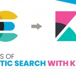 Basics of Search Engine-KIBANA