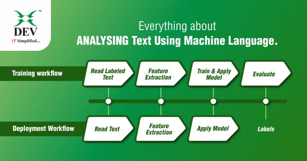 All you Need to Know About Text Analysis using Machine Learning