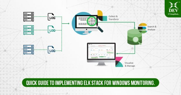 How to Implement ELK Stack for Windows Monitoring