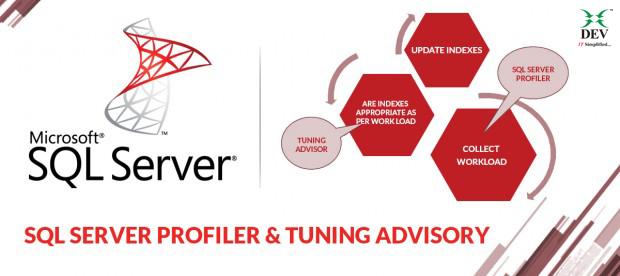 SQL Server Profiler