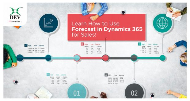 What is Forecasting in Dynamics 365 for Sales