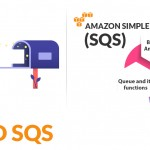 Introduction to SES and SQS